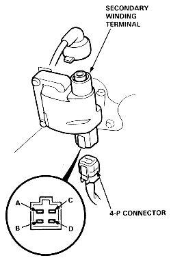 Toyota 4runner Hilux Surf Wiring further 96 Honda Civic Wiring Diagram additionally 2000 Honda Accord Radio Wiring Harness likewise 1992 Honda Prelude Ignition Wiring Diagram further Honda Accord Wiring Harness Diagram. on 1996 honda accord stereo wiring harness diagram