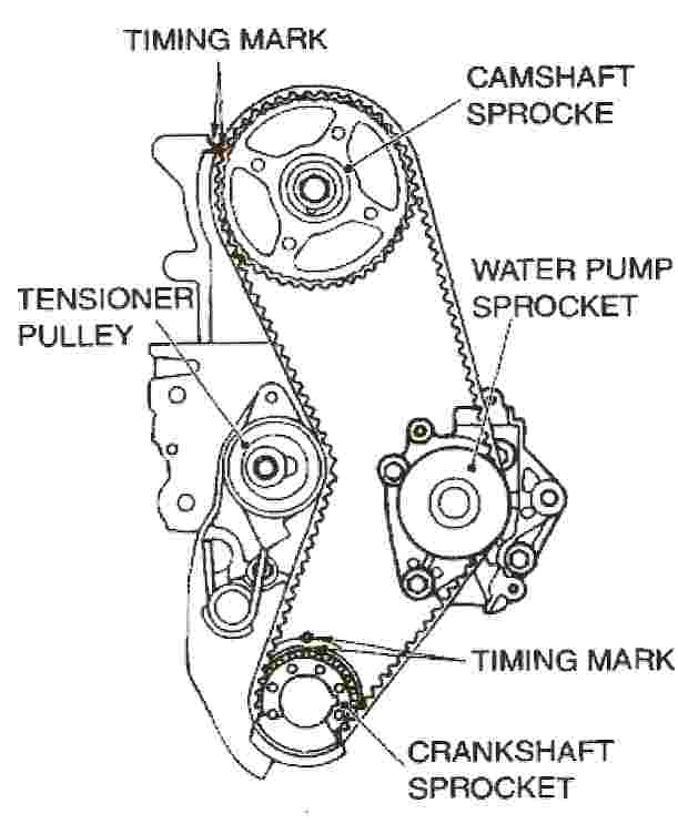 2003 mitsubishi outlander timing belt diagram