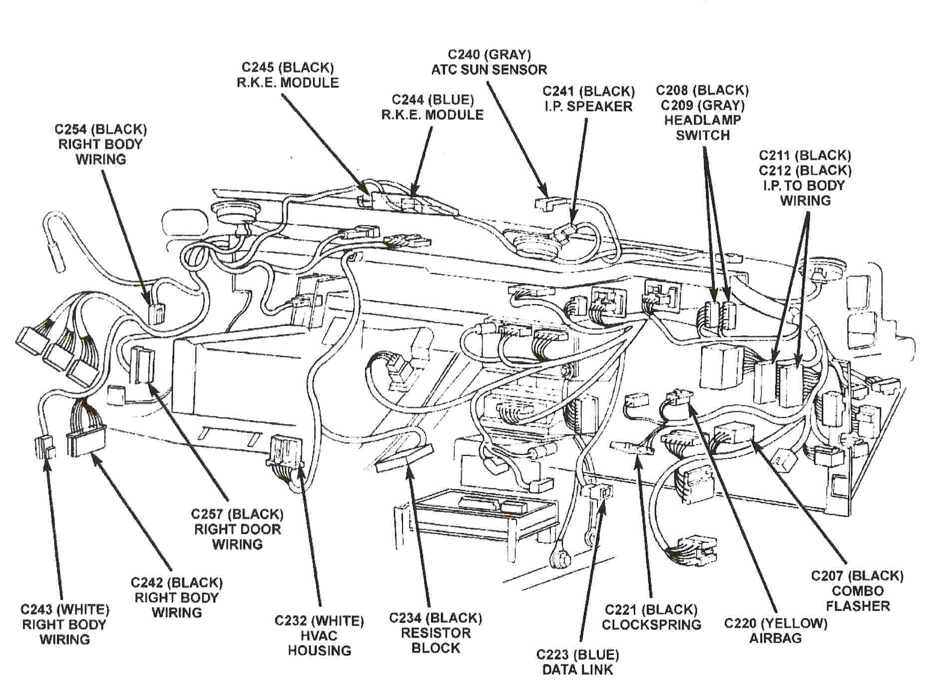 dodge dakota fuse panel diagram wiring schemes