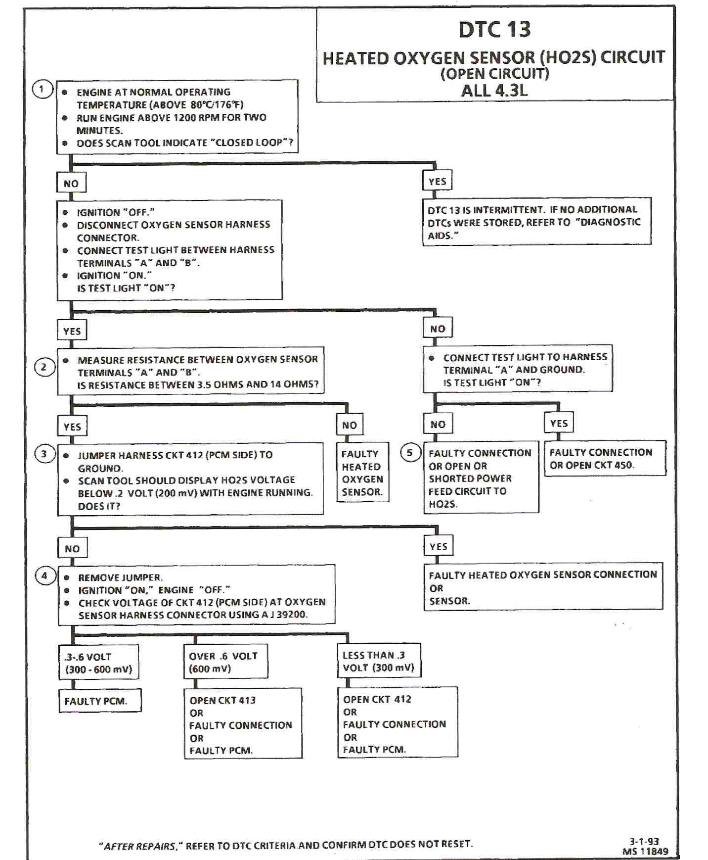Scan on 4 3l Vortec Engine Diagram