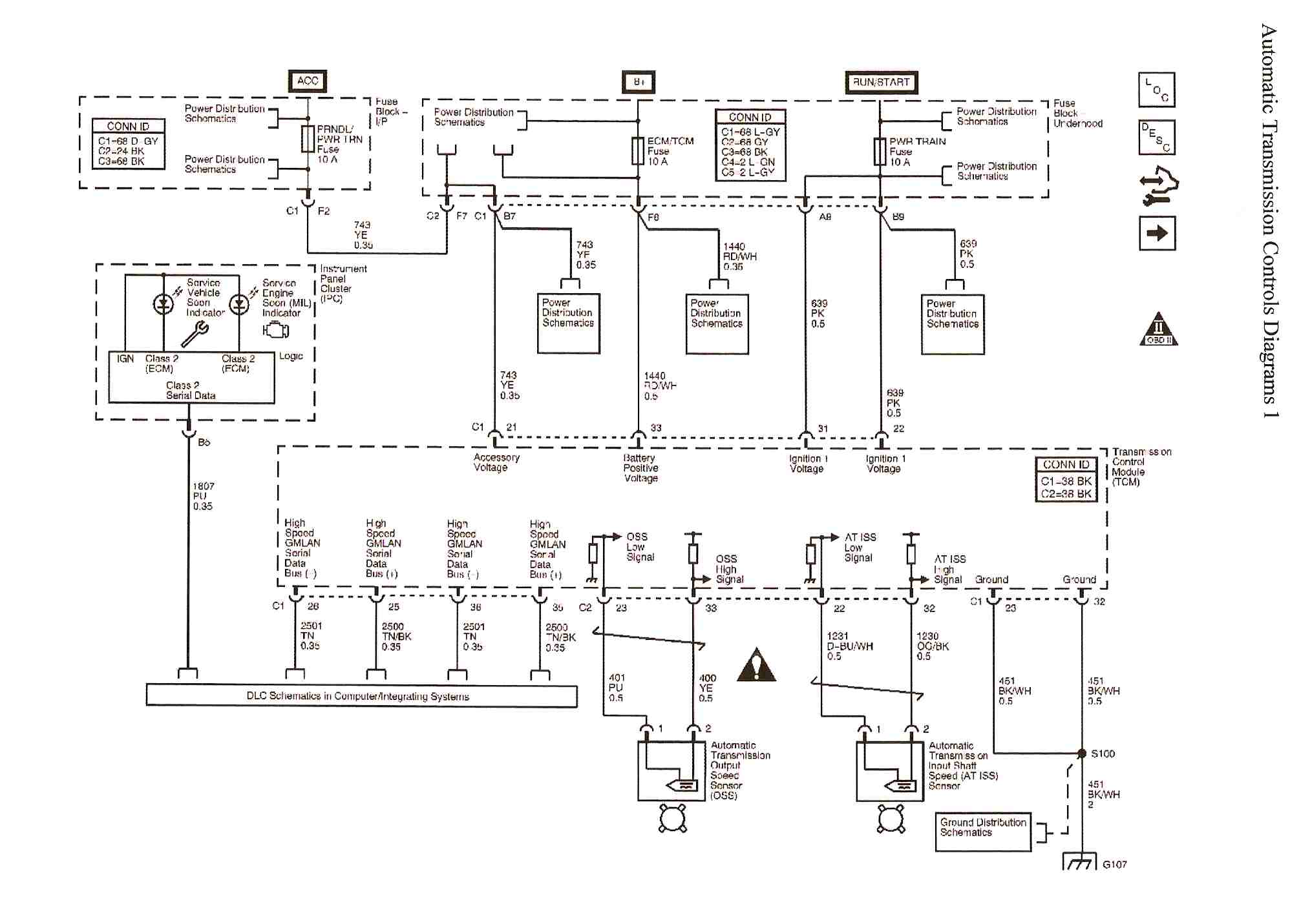 transmission wiring diagram chevy equinox ls 2005. Black Bedroom Furniture Sets. Home Design Ideas