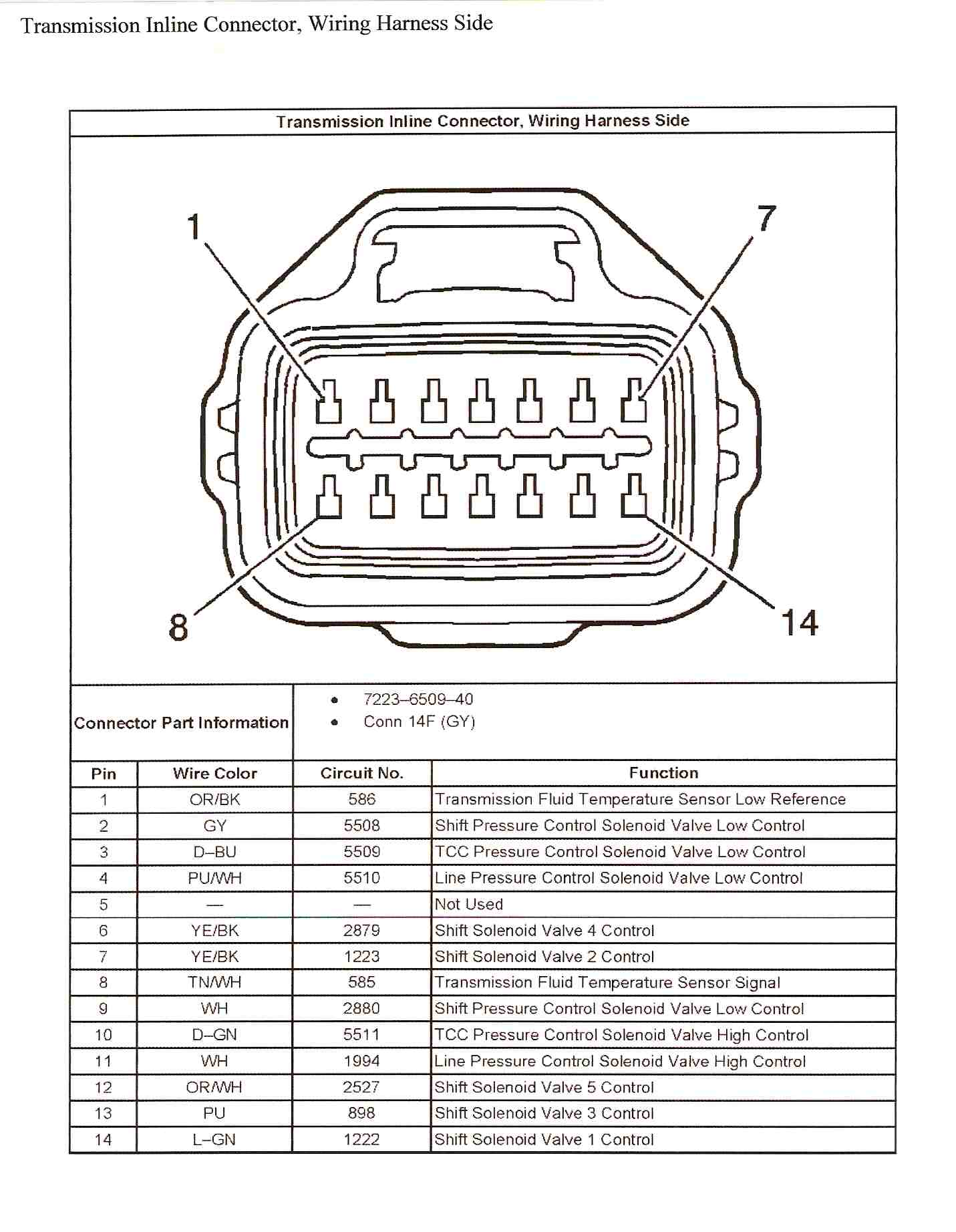 Transmission Wiring Diagram Chevy Equinox Ls 2005