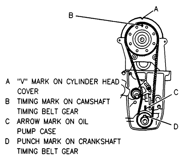 i need a diagram with the timing and camshaft marks for a