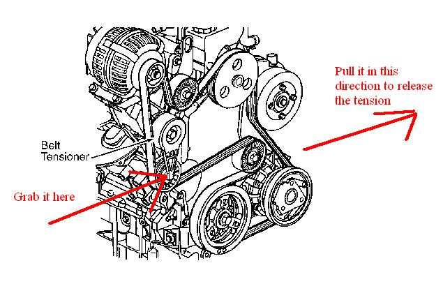 I Ma Putting On A Olds  Alero  Alternator To Replace Part