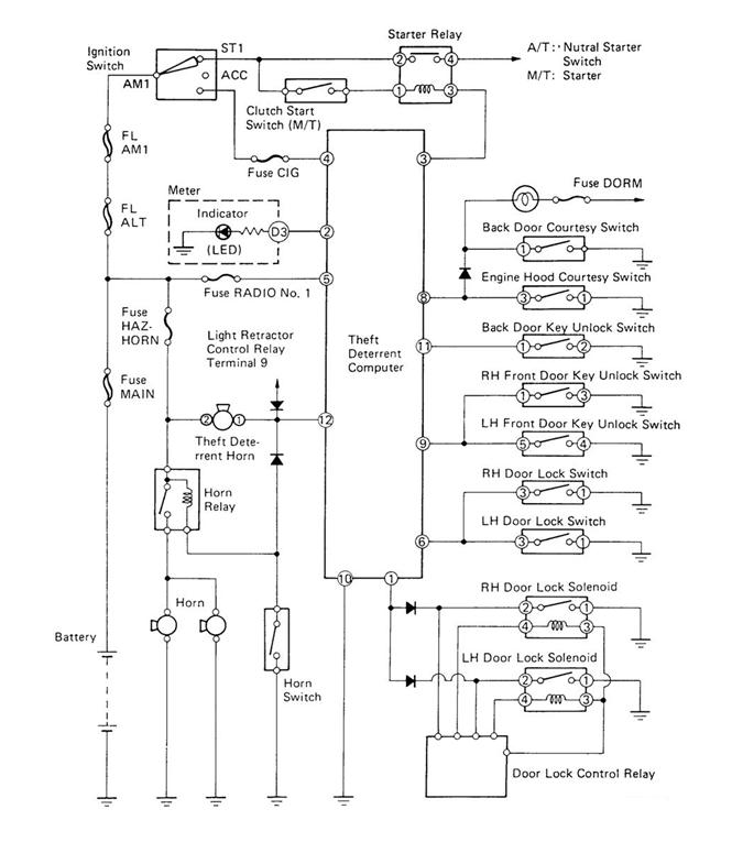 87 toyota 22ret turbo engine diagram get free image about wiring diagram