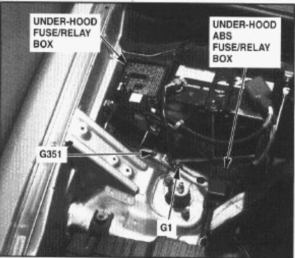 1997 Jeep Zj Battery Fuse Box Diagram