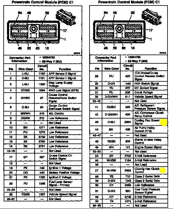 a wiring diagram for 2007 yukon parts for 2007 yukon
