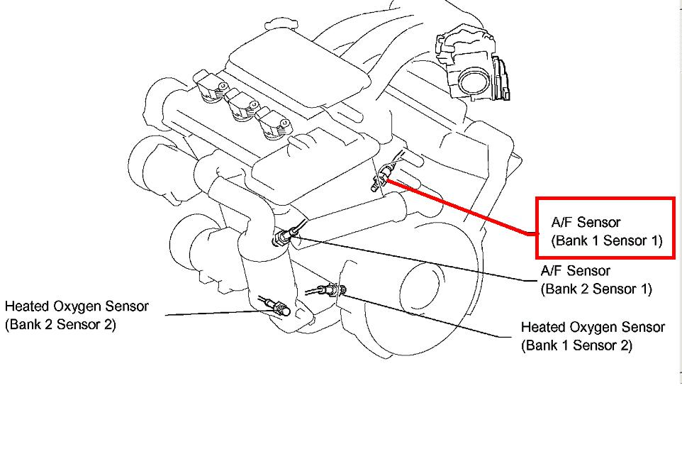 how to replace the oxygen sensor on a 2000 toyota corolla