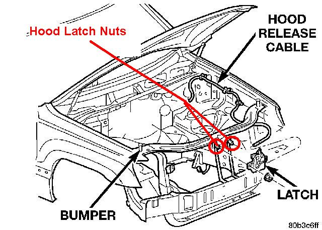 service manual  how to fix 1992 jeep cherokee trunk latch