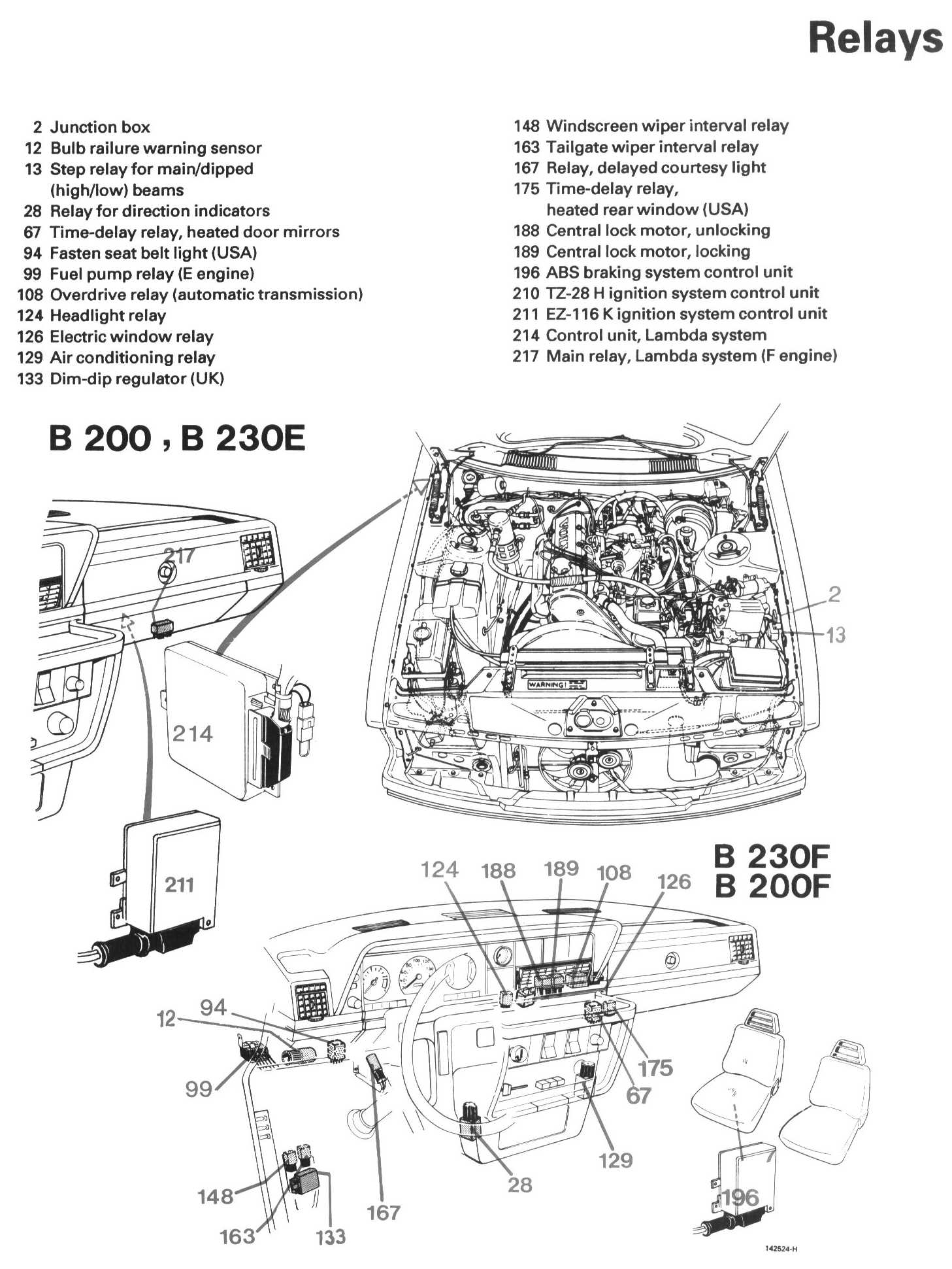 1992 volvo 240 fuse box diagram  volvo  auto fuse box diagram