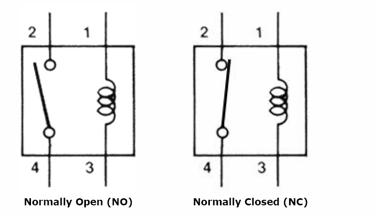 what is the different between a normally closed relay and