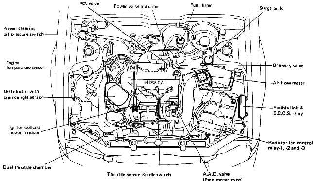 nissan v6 3000 engine diagram