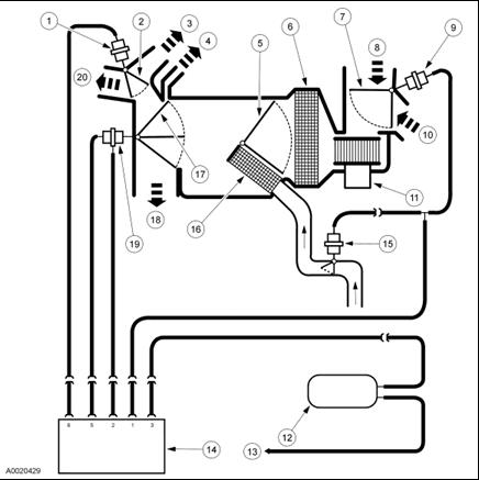 1989 ford ranger engine diagram 2008 ford ranger engine diagram my father has a 2004 ranger edge and seems to be having an ...