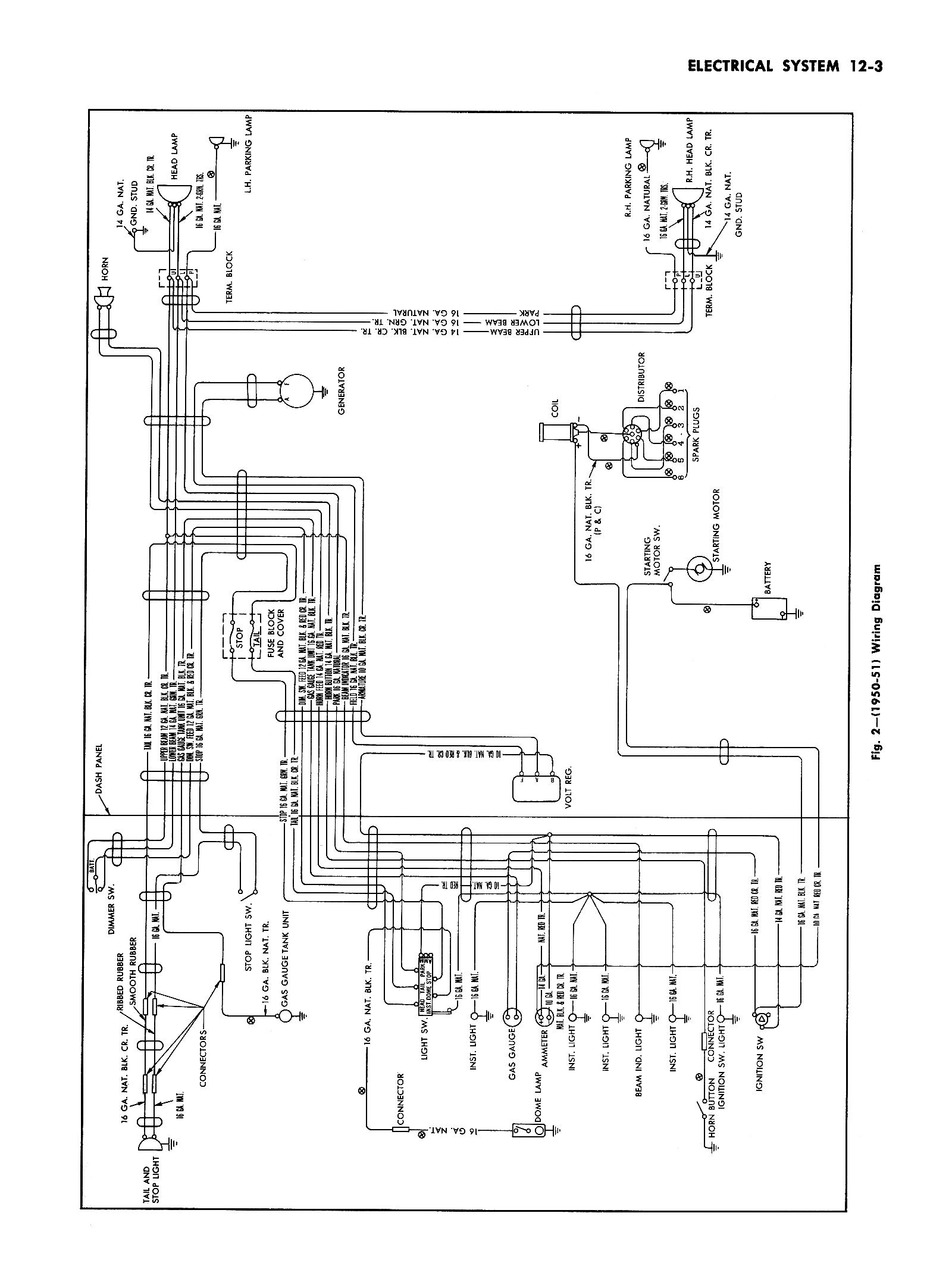 headlight switch wiring diagram 1949 pontiac country coach headlight switch wiring diagram