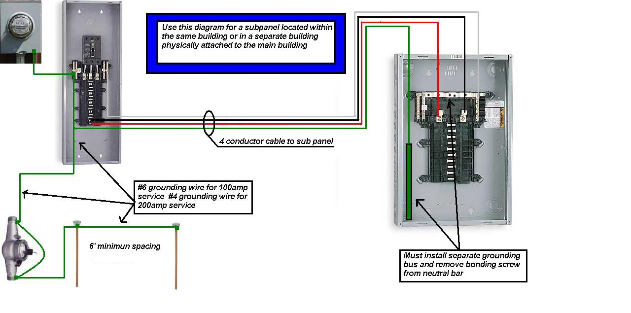 garage fuse box wiring diagram html with 0y2by I M Installing 100   Service 100 on Living Room Leather Furniture At Ashley also 3 Speed Fan Switch 4 Wires Diagram additionally 1fnrv 2006 Chrysler 300c Fuse Box Diagram also 2014 Dodge Ram 2500 Fuse Panel moreover Full Basement Home Designs.