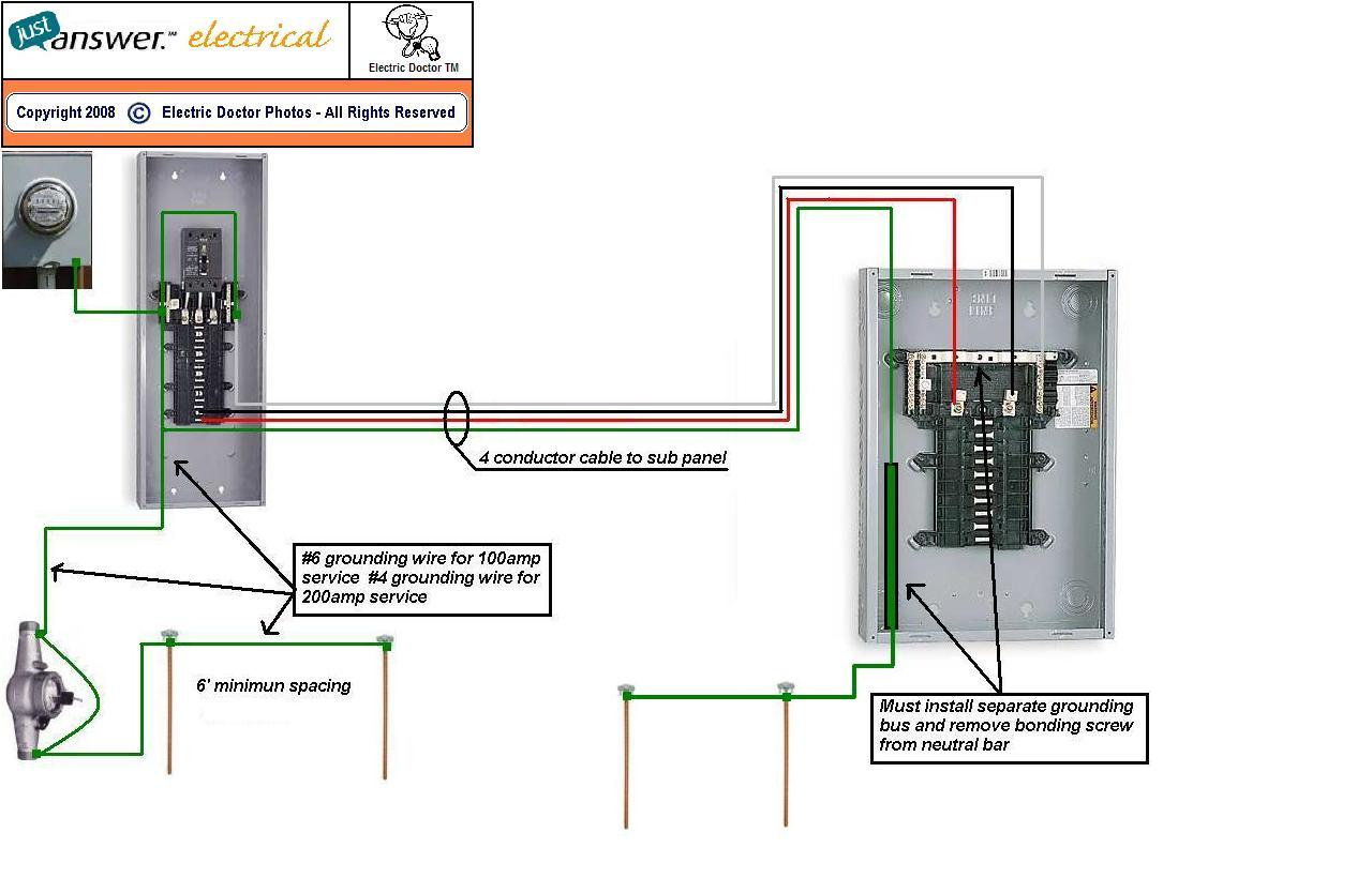 Garage Electrical Sub Panel Grounding on garage panel wiring diagram