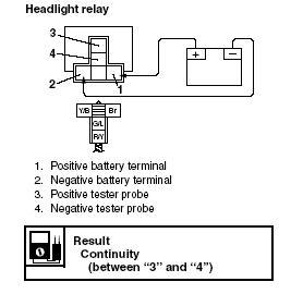 2000 v star 650 wiring diagram i just added a passing light set to my yamaha v-star 1300 ...