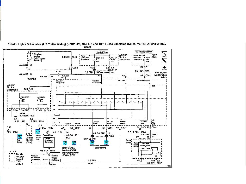 tahoe boat trailer wiring diagram tahoe free engine image for user manual