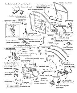 how can i remove the door mounted side view mirrors on an