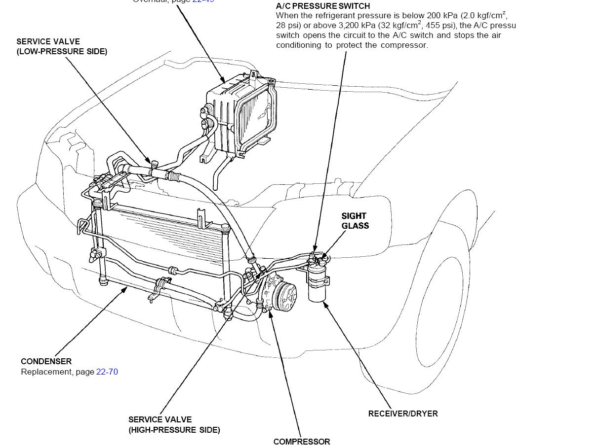 2008 honda cr v fuse box  honda  auto wiring diagram