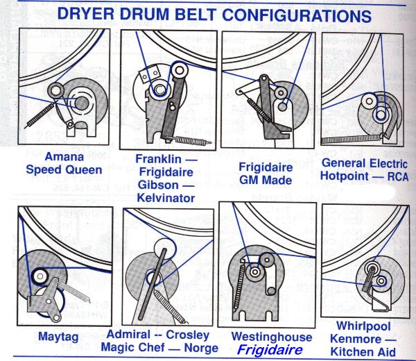 Maytag Dryer Parts and Maytag Dryer Repair Help from