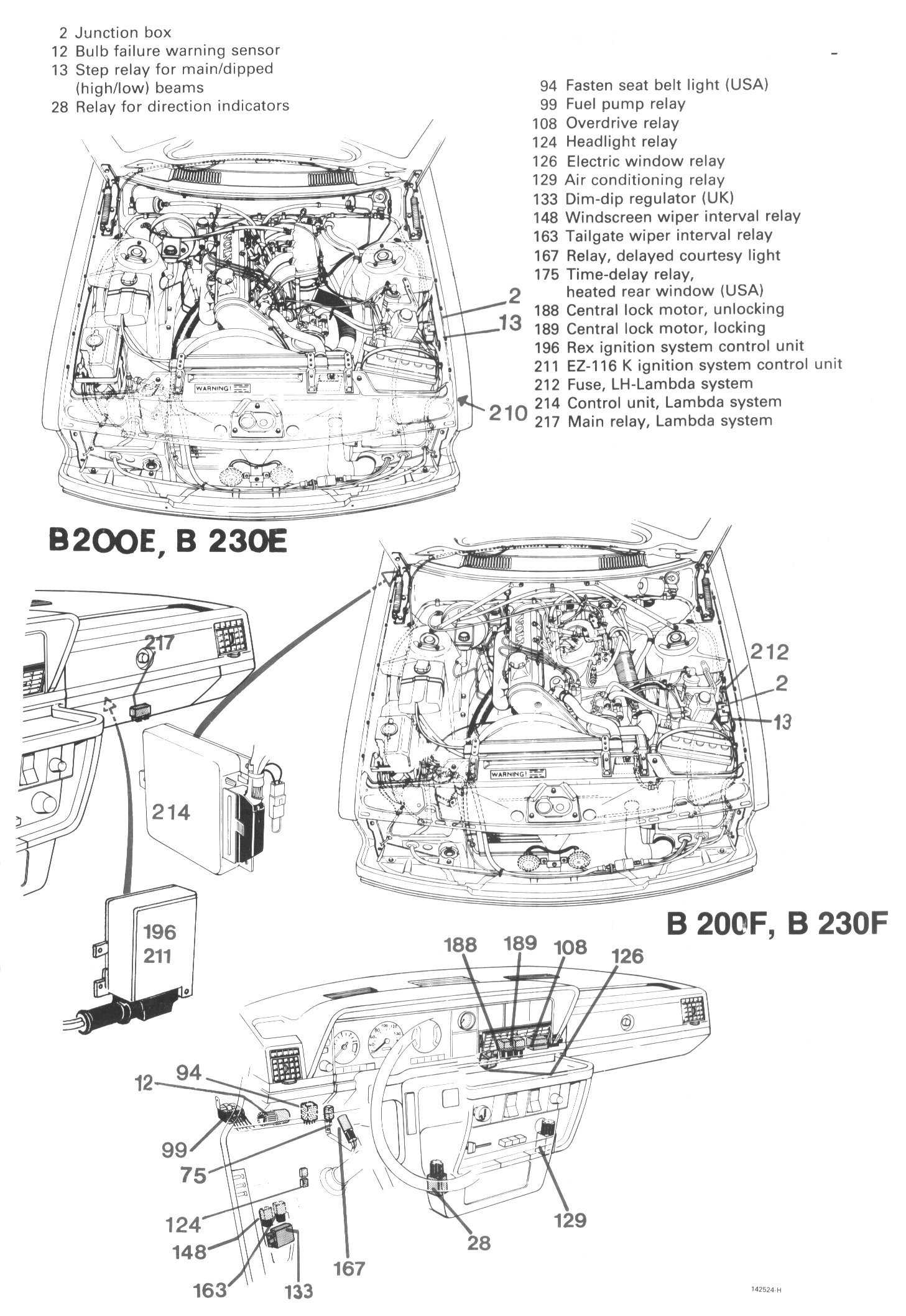 volvo 240 fuse box replacement volvo 240 dl-how do i replace the fuse for my blinkers ... #5