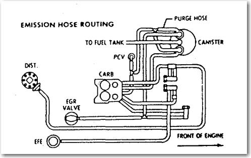 where can i get vacuum diagrams  u0026 manual choke assembly