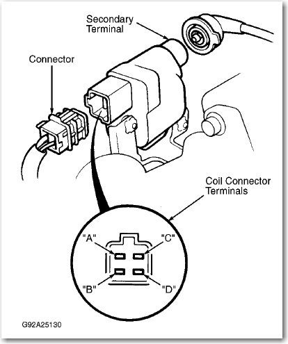 2005 Nissan Maxima Ac  pressor Schematic further 2000 Honda Prelude Wiring Diagrams together with 1993 Honda Civic Fuse Box as well Chrysler town country fuse box diagram besides 2014 02 01 archive. on honda civic fog light wiring diagram