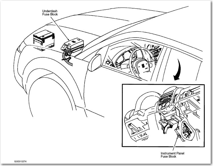 how do i reset the computer in my 2003 saturn vue