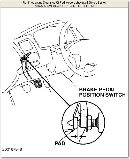 2007 honda accord brake light switch