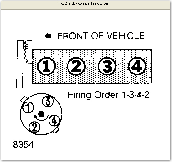 88 chevy s10 blazer the diagram for the spark plug wires