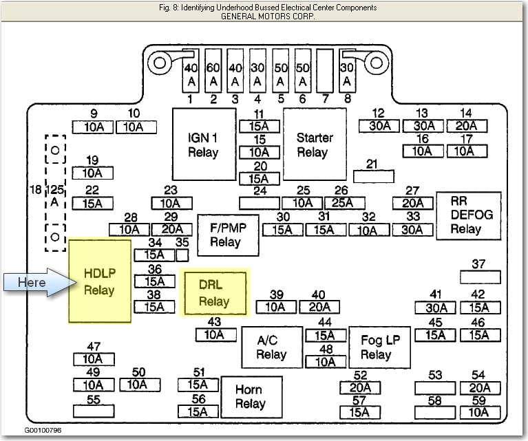 chevy truck headlight switch wiring diagram