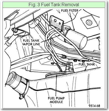 how do i replace a fuel pump on a dodge stratus graphic
