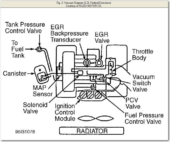 1995 isuzu engine vacuum diagram 200 isuzu engine vacuum diagram
