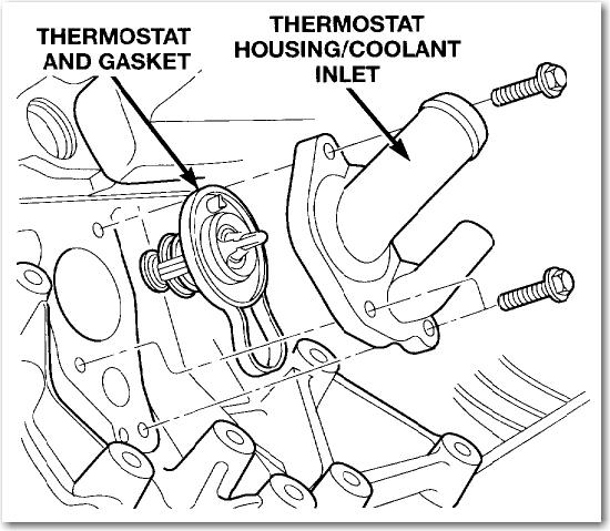 Shot on 2007 Chrysler Sebring Repair Manual Free