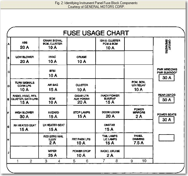 1998 oldsmobile delta 88 fuse diagram