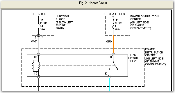 Need A Wiring Diagram For Air Conditioning 2003 Jeep