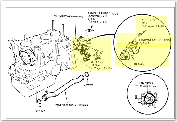 Where Is The Thermostat Located On A 1987 Civic 1 5l  And