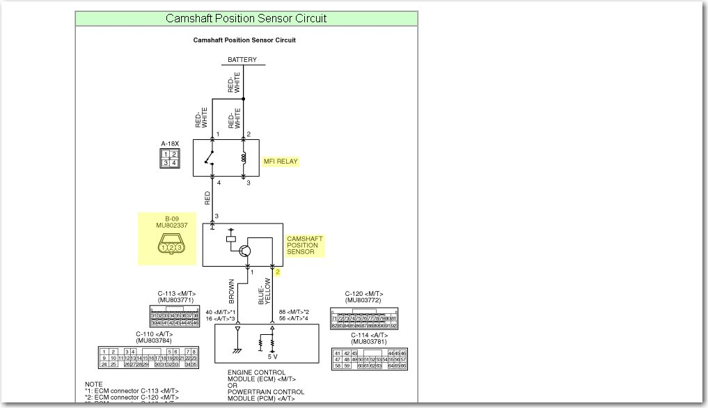 2004 dodge ram 1500 fuel pump wiring diagram 2004 2004 dodge stratus the fuel pump cranking camshaft position sensor on 2004 dodge ram 1500 fuel