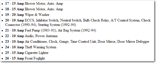 93 nissan maxima radio wiring diagram as far as the two wires hanging from the back of the fuse panel disconnect the battery first then reconnect them to the back of the fuse block