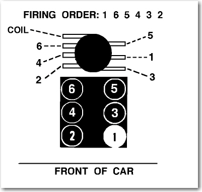 1996 chevy s10 spark wire diagram v6