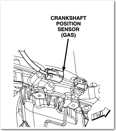 where is the location of a crankshaft sensor on a 2005