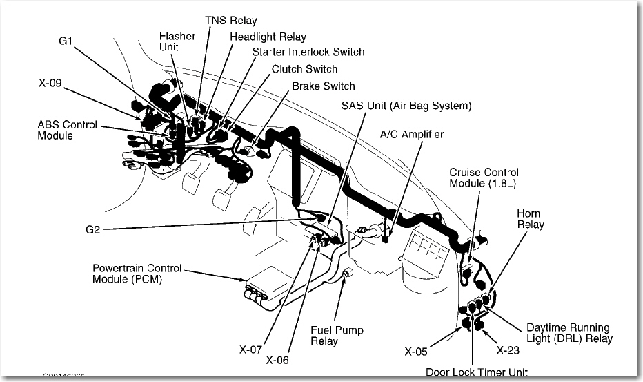 2001 jeep cherokee cruise control diagram html