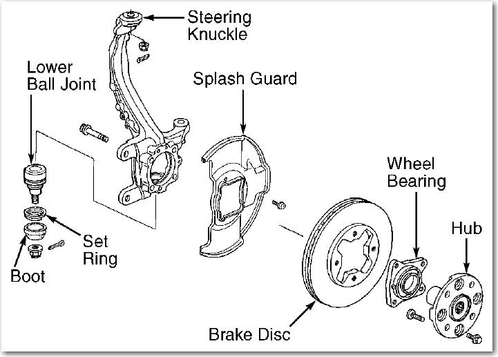 2008 honda accord front brake rotor removal diagram