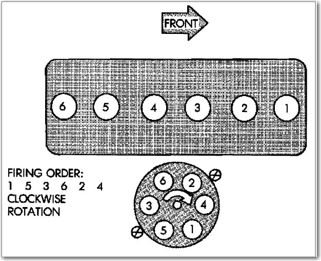 jeep wrangler spark plug wiring diagram jeep image 1997 jeep wrangler spark plug wire diagram 1997 home wiring diagrams on jeep wrangler spark plug
