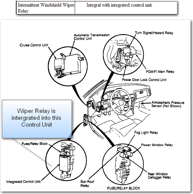 acura integra wiring diagram wiring diagram and schematic design jeep cherokee 1990 wiring diagram diagrams and schematics