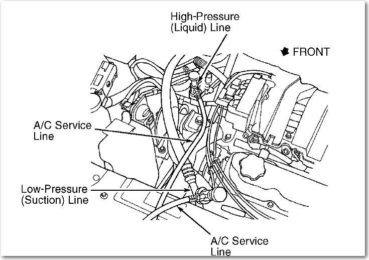 Where Is The Ac Low Pressure Recharge Port On A 2001 Olds