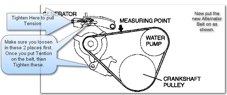 1998 Mazda Protege Water Pump Belt Diagram