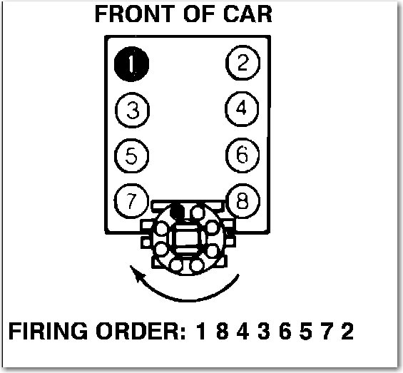 Well Chevy 350 Firing Order Diagram Further Chevy 305 Spark Plug Wire