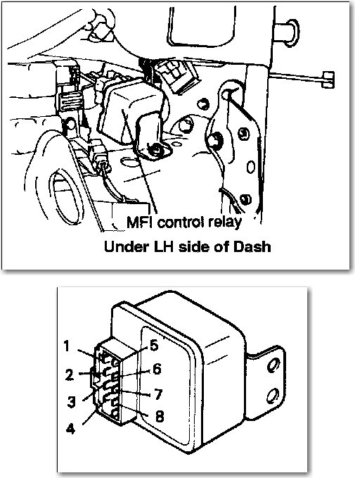 does a 1994 hyundai excel have a fuel cut off switch  or a